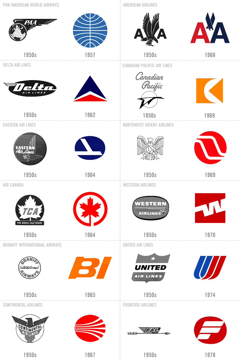 International Airline Logos and Names
